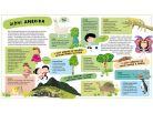Atlas světa pro děti 5