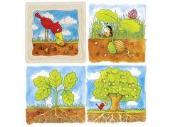Goki Vícevrstvé puzzle Vývoj stromu