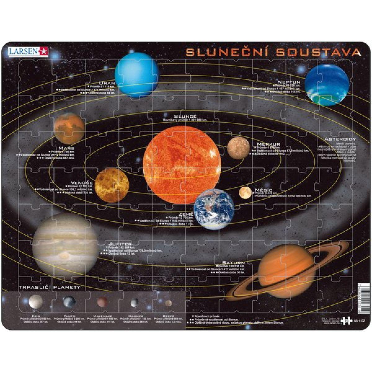 Larsen Puzzle Sluneční soustava