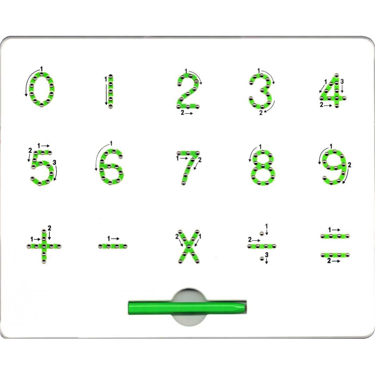 Magpad Magnetická kreslící tabule Číslice